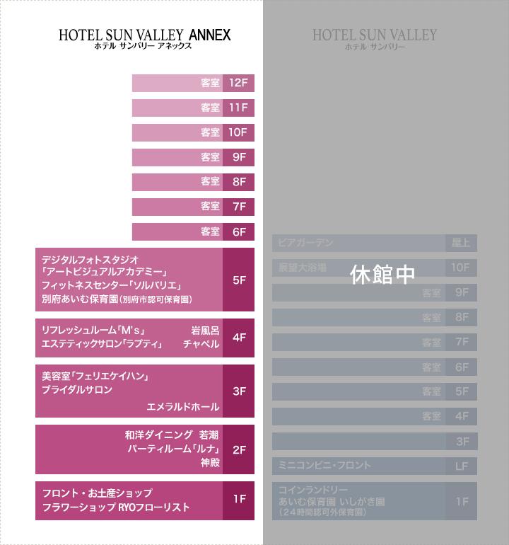 ホテルサンバリーアネックス/ホテルサンバリー フロアガイド